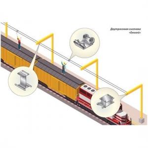 Двухтросовая горизонтальная стационарная анкерная линия Енисей