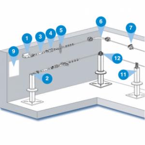 Однотросовая горизонтальная стационарная анкерная линия Travspring™