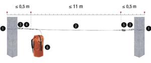 lv301 схема анкерной линии